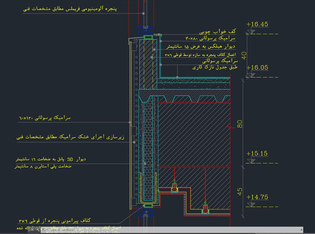 جزییات 3D panel